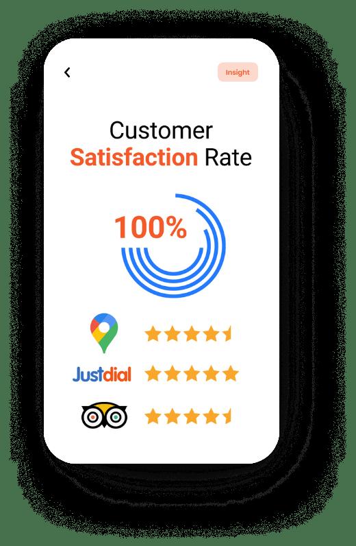 Yashika Tour & Travels satisfied customer reviews